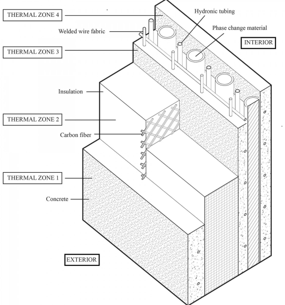 clarke snell  building envelope research  design  and